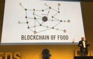 Blockchain of food, en Seeds&Chips 17