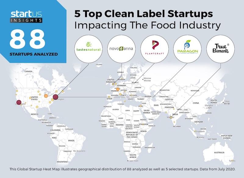 Clean-Label-Startups-FoodTech-Heat-Map-StartUs-Insights