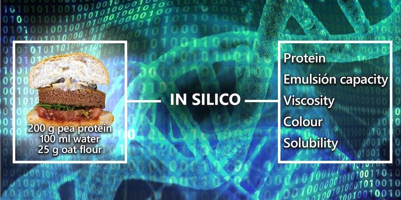 Fully Mimic - In-Silico - Plataforma de diseño de proteínas mediante IA